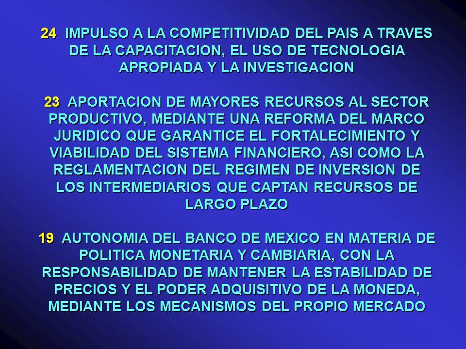 24 IMPULSO A LA COMPETITIVIDAD DEL PAIS A TRAVES DE LA CAPACITACION, EL USO DE TECNOLOGIA APROPIADA Y LA INVESTIGACION 23 APORTACION DE MAYORES RECURSOS AL SECTOR PRODUCTIVO, MEDIANTE UNA REFORMA DEL MARCO JURIDICO QUE GARANTICE EL FORTALECIMIENTO Y VIABILIDAD DEL SISTEMA FINANCIERO, ASI COMO LA REGLAMENTACION DEL REGIMEN DE INVERSION DE LOS INTERMEDIARIOS QUE CAPTAN RECURSOS DE LARGO PLAZO 19 AUTONOMIA DEL BANCO DE MEXICO EN MATERIA DE POLITICA MONETARIA Y CAMBIARIA, CON LA RESPONSABILIDAD DE MANTENER LA ESTABILIDAD DE PRECIOS Y EL PODER ADQUISITIVO DE LA MONEDA, MEDIANTE LOS MECANISMOS DEL PROPIO MERCADO