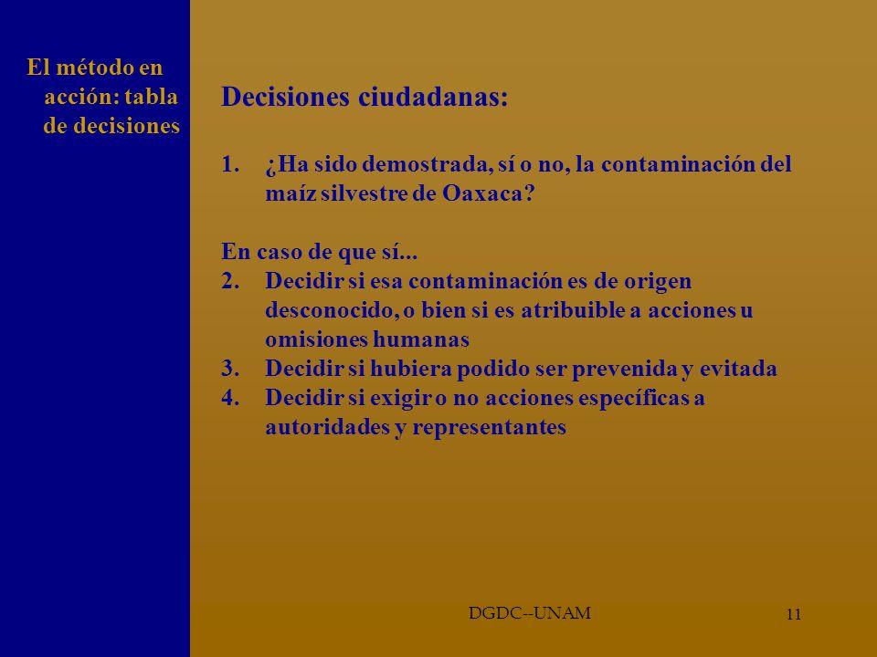 10 Maíz Tg Resumen de la historia: 1.Ignacio Chapela (UC Berkeley) en Oaxaca 2.Tareas estudiantiles: PCR en granos silvestres 3.¡¡SORPRESA!!: Genes sólo existentes en maíz transgénico (Novartis) 4.Conclusión inevitable: contaminación 5.Nature, noviembre 2001 Caso de estudio DGDC--UNAM 6.Pero...