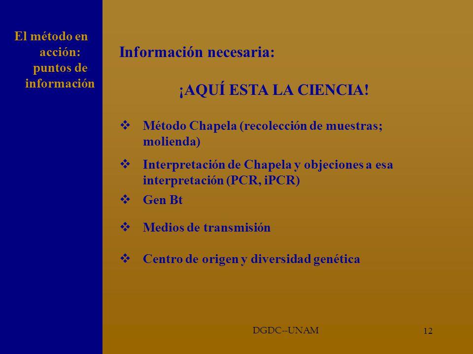 11 Decisiones ciudadanas: 1.¿Ha sido demostrada, sí o no, la contaminación del maíz silvestre de Oaxaca.