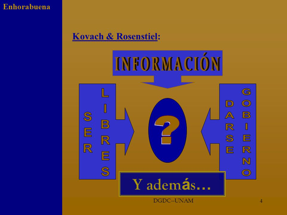 14 Metodología del estudio: Sólo diarios impresos: 3 mexicanos y 3 extranjeros Lectura de notas: 20 en México, 7 en el extranjero Registro de la pura mención de los puntos de información Examen de contenidos DGDC--UNAM Estudio de diagnóstico
