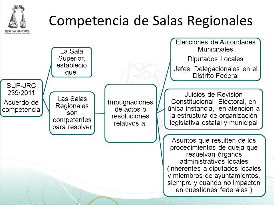 Competencia de Salas Regionales SUP-JRC 239/2011 Acuerdo de competencia La Sala Superior, estableció que: Las Salas Regionales son competentes para re