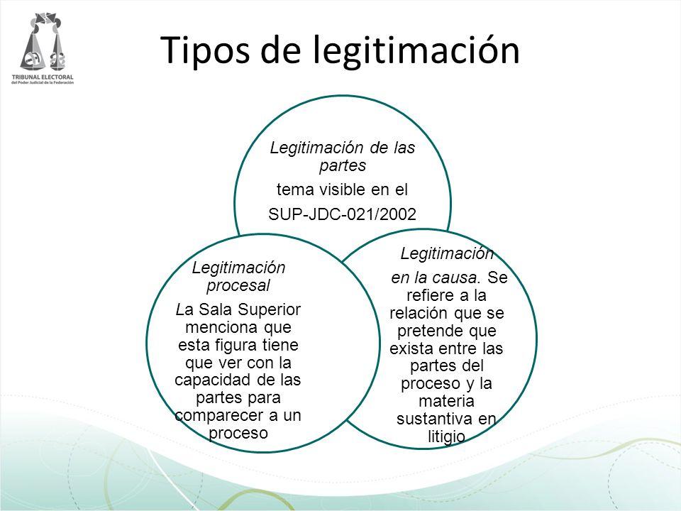 Tipos de legitimación Legitimación de las partes tema visible en el SUP-JDC-021/2002 Legitimación en la causa. Se refiere a la relación que se pretend