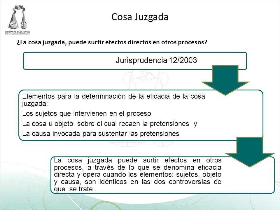 Cosa Juzgada ¿La cosa juzgada, puede surtir efectos directos en otros procesos? Jurisprudencia 12/2003 Elementos para la determinación de la eficacia