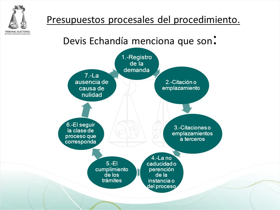 Presupuestos procesales del procedimiento. Devis Echandía menciona que son : 1.-Registro de la demanda 2.-Citación o emplazamiento 3.-Citaciones o emp