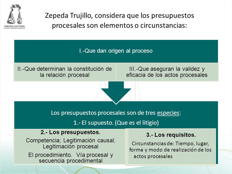 Zepeda Trujillo, considera que los presupuestos procesales son elementos o circunstancias: Los presupuestos procesales son de tres especies: 1.- El su