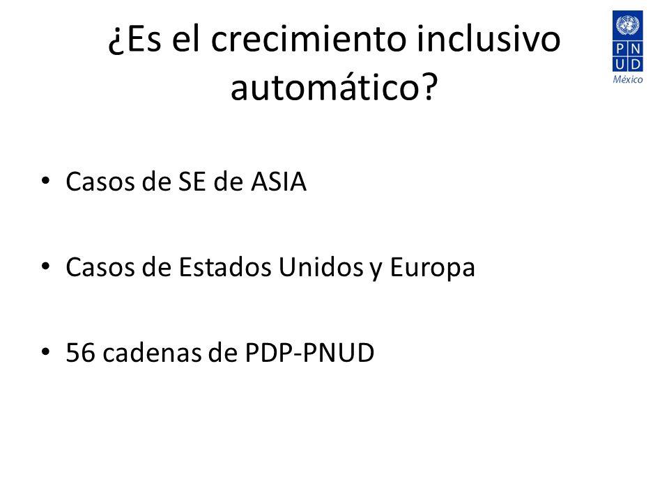 ¿Es el crecimiento inclusivo automático? Casos de SE de ASIA Casos de Estados Unidos y Europa 56 cadenas de PDP-PNUD