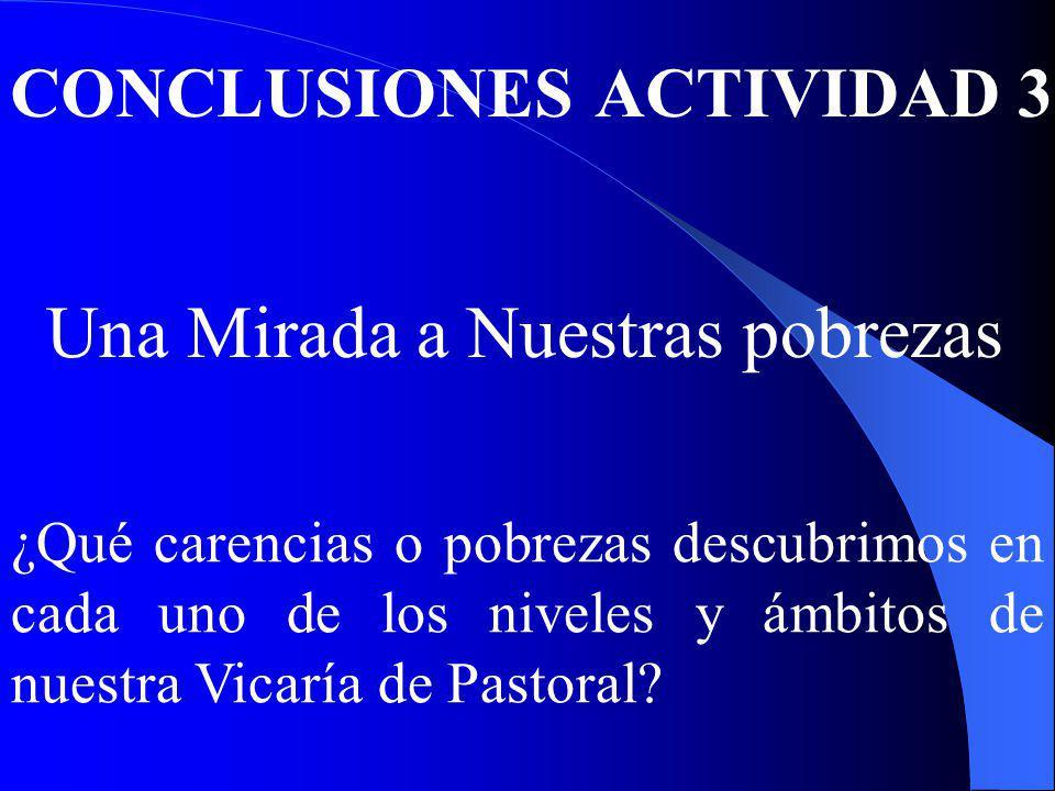 ÁMBITO PERSONAL – NO TENER Vivienda, Salud, hacinamiento,