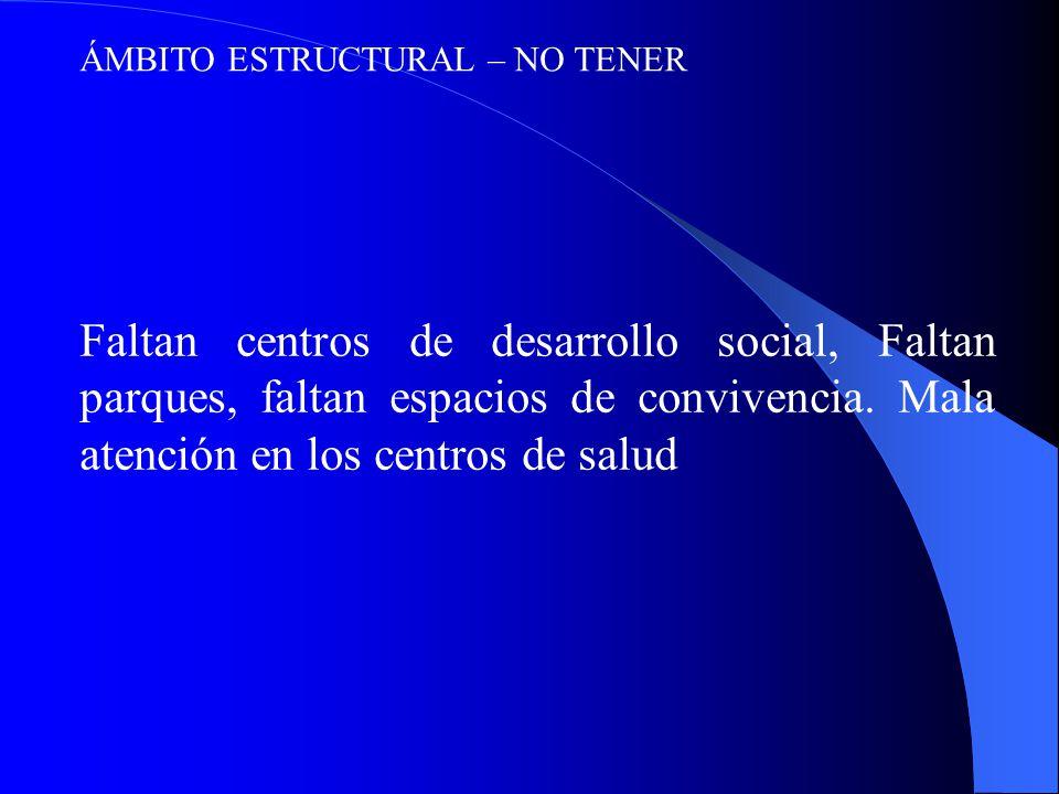 ÁMBITO ESTRUCTURAL – NO TENER Faltan centros de desarrollo social, Faltan parques, faltan espacios de convivencia.