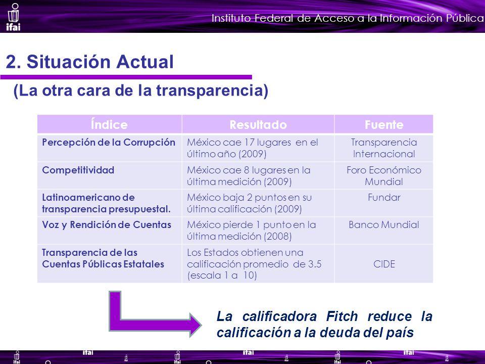 Instituto Federal de Acceso a la Información Pública 2.