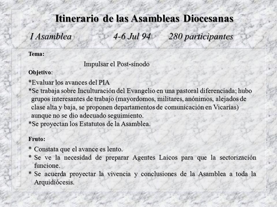 Itinerario de las Asambleas Diocesanas Reunión de Párrocos 7 Nov 95 ±100 participantes Fruto: * Convocación a la II Asamblea Tema: Procesos comunitarios de evangelización.