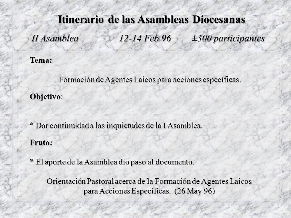 Itinerario de las Asambleas Diocesanas Documento 12 Ene 97 Fruto: *Anuncio de la Misión 2000 Tema: Hacia el Plan Pastoral de la Arquidiócesis de México Objetivo: * Aplicación de la propuesta del Papa (TMA) a la realidad arquidiocesana.