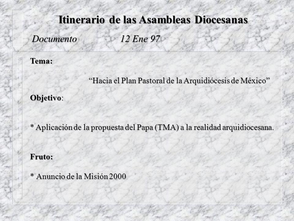 Itinerario de las Asambleas Diocesanas III Asamblea 13-15 Oct 97 381 participantes 201 evaluaciones Fruto: * Se propone la celebración de asambleas vicariales y sectoriales preparatorias a la Asamblea Diocesana.