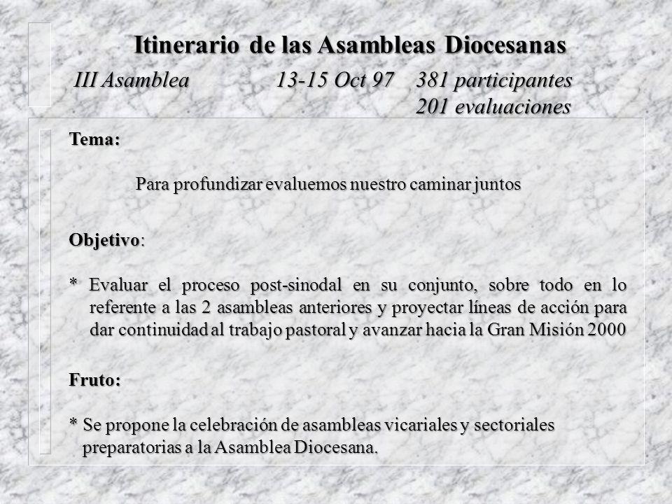 Itinerario de las Asambleas Diocesanas Encuentro de Agentes 7 Nov 97 Tema: Proyección de la III Asamblea Objetivo: * Dar cauce operativo a las conclusiones de la III Asamblea
