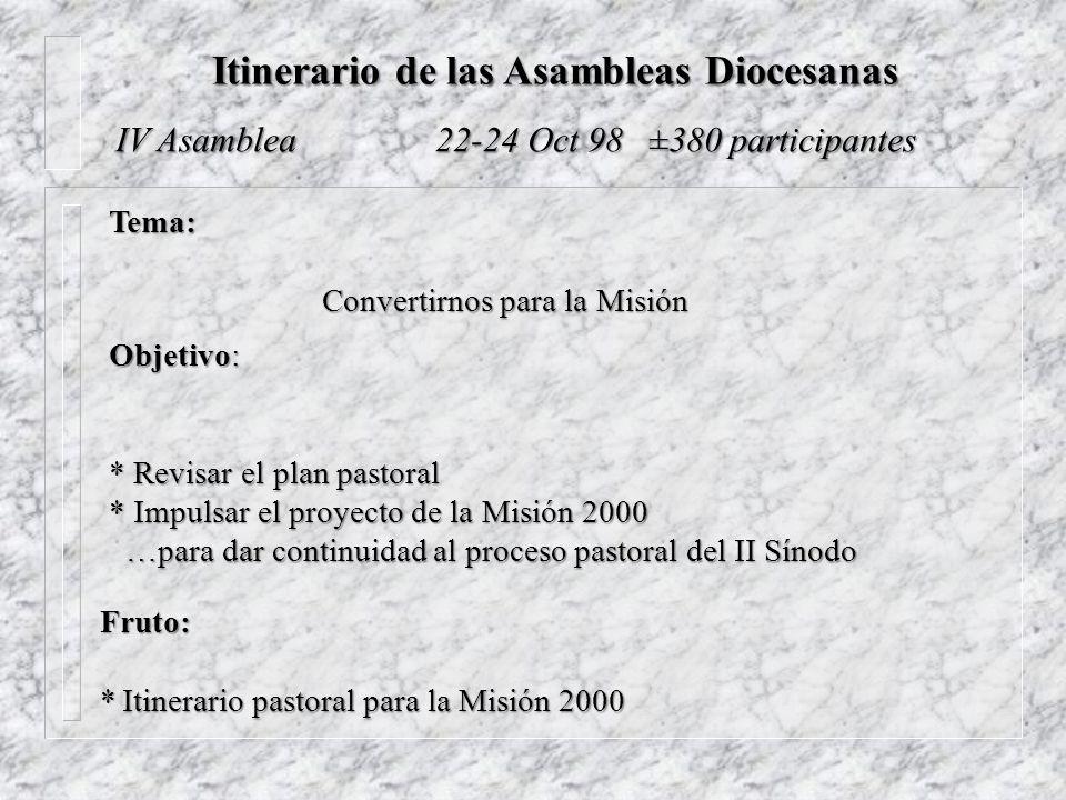 Itinerario de las Asambleas Diocesanas V Asamblea 23-25 Sep 99 440 convocados - 400 participantes 281 Evaluaciones Fruto: Trabajo actual de la Misión en la diversidad de ministerios.