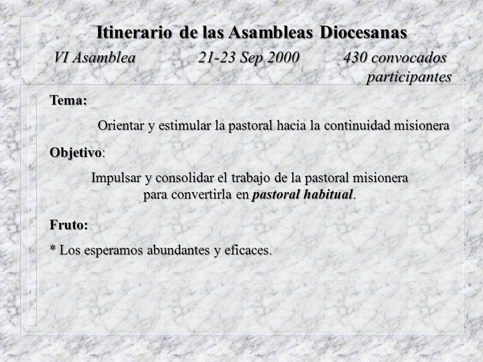 Itinerario de las Asambleas Diocesanas VI Asamblea 21-23 Sep 2000 430 convocados participantes Fruto: *Los esperamos abundantes y eficaces.