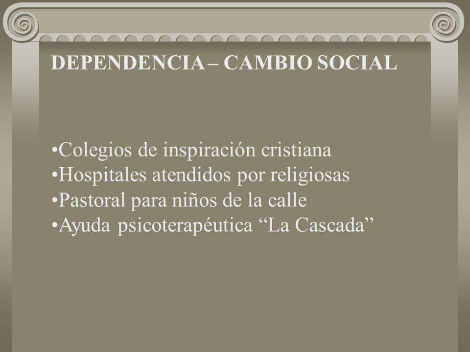 DEPENDENCIA – CAMBIO SOCIAL Colegios de inspiración cristiana Hospitales atendidos por religiosas Pastoral para niños de la calle Ayuda psicoterapéutica La Cascada