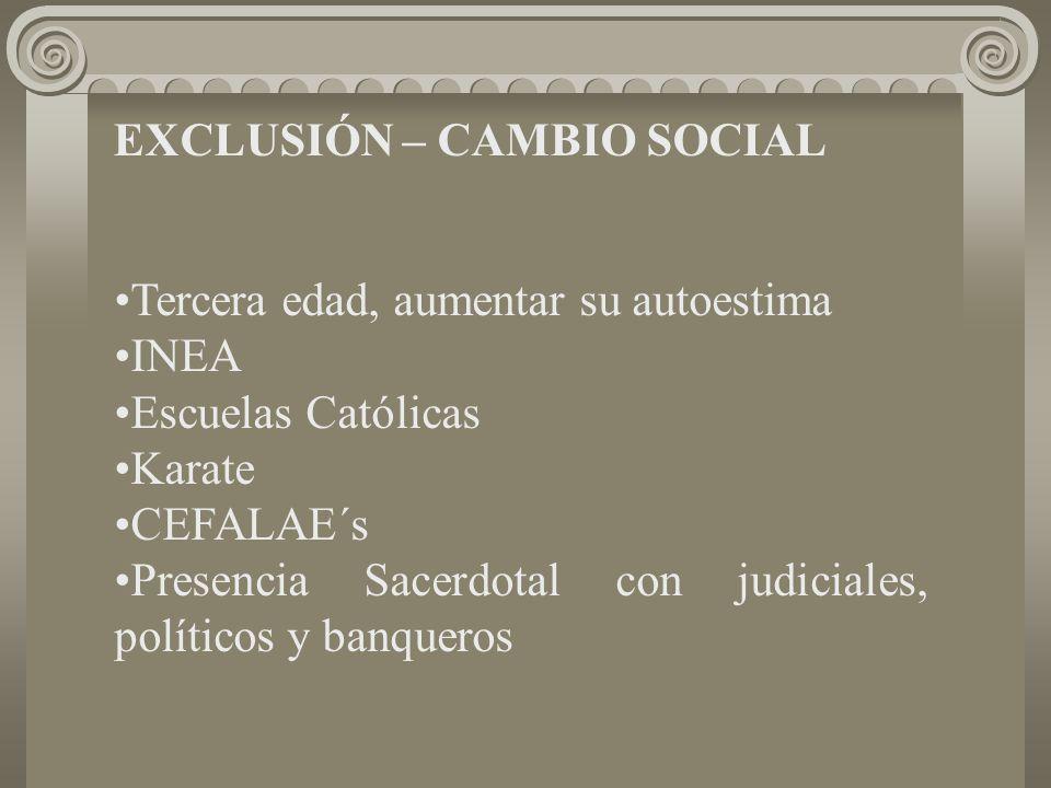 EXCLUSIÓN – CAMBIO SOCIAL Tercera edad, aumentar su autoestima INEA Escuelas Católicas Karate CEFALAE´s Presencia Sacerdotal con judiciales, políticos y banqueros