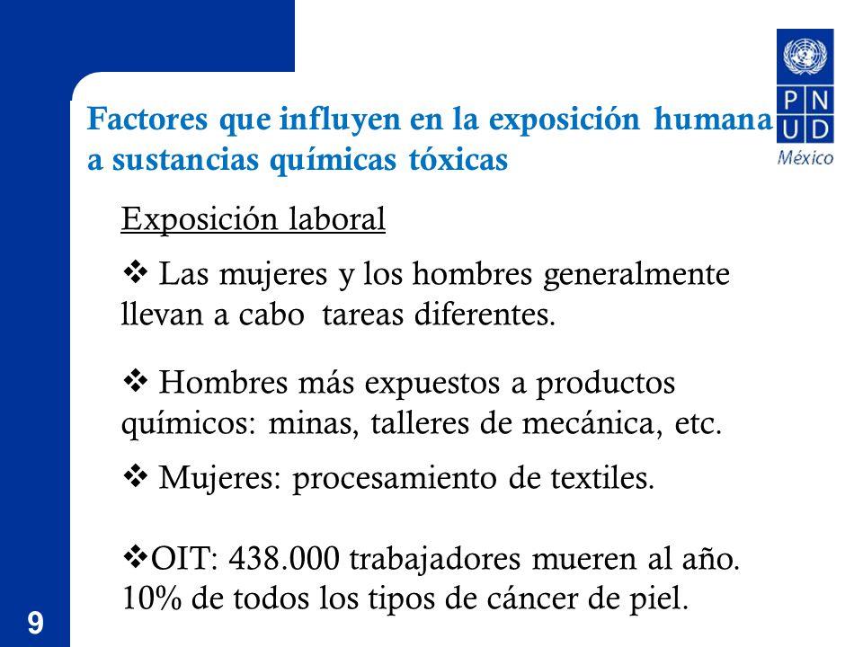 9 Factores que influyen en la exposición humana a sustancias químicas tóxicas Exposición laboral Las mujeres y los hombres generalmente llevan a cabo tareas diferentes.