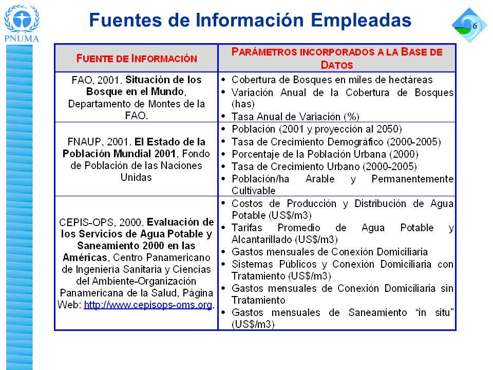 Fuentes de Información Empleadas 5