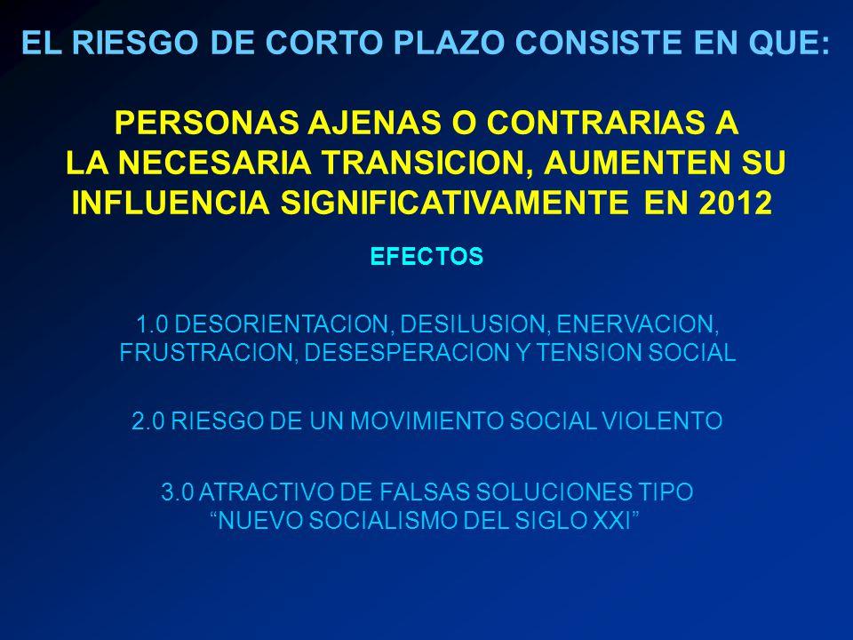EFECTOS 1.0 DESORIENTACION, DESILUSION, ENERVACION, FRUSTRACION, DESESPERACION Y TENSION SOCIAL 2.0 RIESGO DE UN MOVIMIENTO SOCIAL VIOLENTO 3.0 ATRACT
