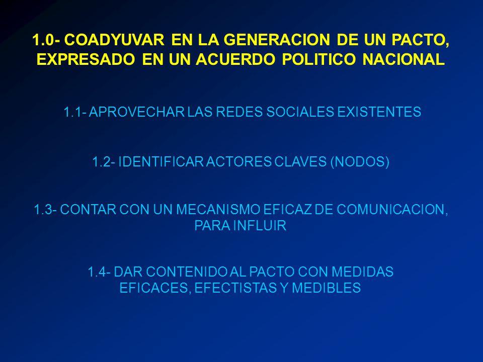 1.0- COADYUVAR EN LA GENERACION DE UN PACTO, EXPRESADO EN UN ACUERDO POLITICO NACIONAL 1.1- APROVECHAR LAS REDES SOCIALES EXISTENTES 1.2- IDENTIFICAR