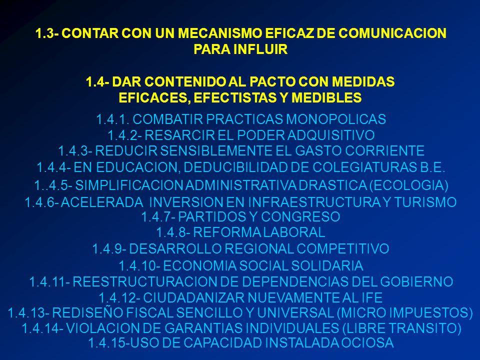 1.3- CONTAR CON UN MECANISMO EFICAZ DE COMUNICACION PARA INFLUIR 1.4.1. COMBATIR PRACTICAS MONOPOLICAS 1.4.2- RESARCIR EL PODER ADQUISITIVO 1.4.3- RED