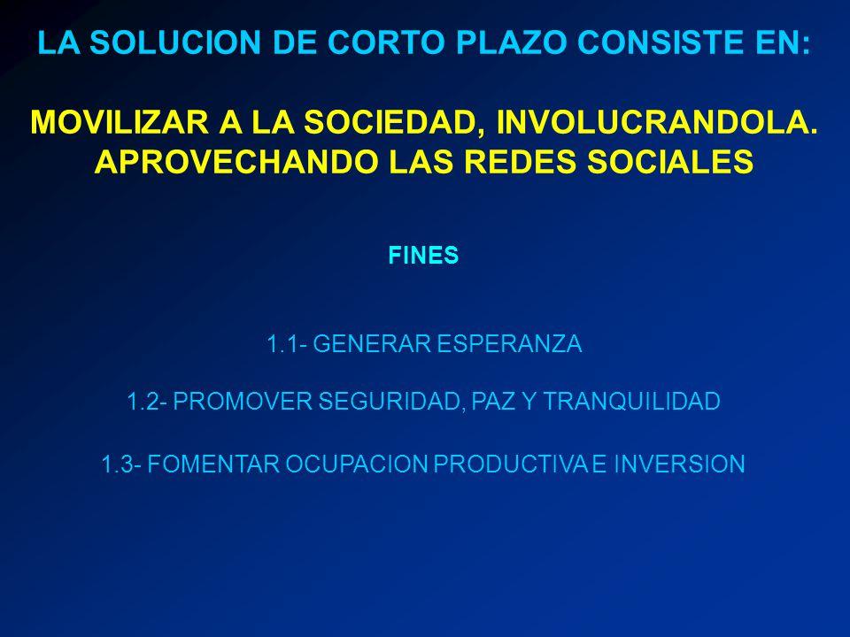 LA SOLUCION DE CORTO PLAZO CONSISTE EN: MOVILIZAR A LA SOCIEDAD, INVOLUCRANDOLA. APROVECHANDO LAS REDES SOCIALES FINES 1.1- GENERAR ESPERANZA 1.2- PRO