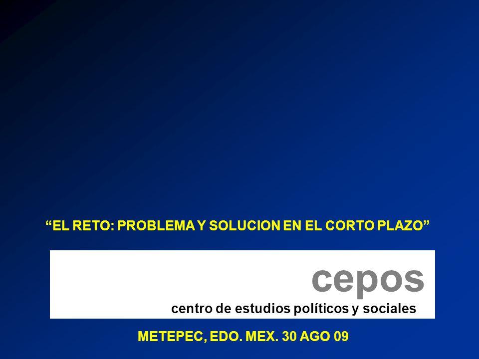 METEPEC, EDO. MEX. 30 AGO 09 cepos centro de estudios políticos y sociales EL RETO: PROBLEMA Y SOLUCION EN EL CORTO PLAZO