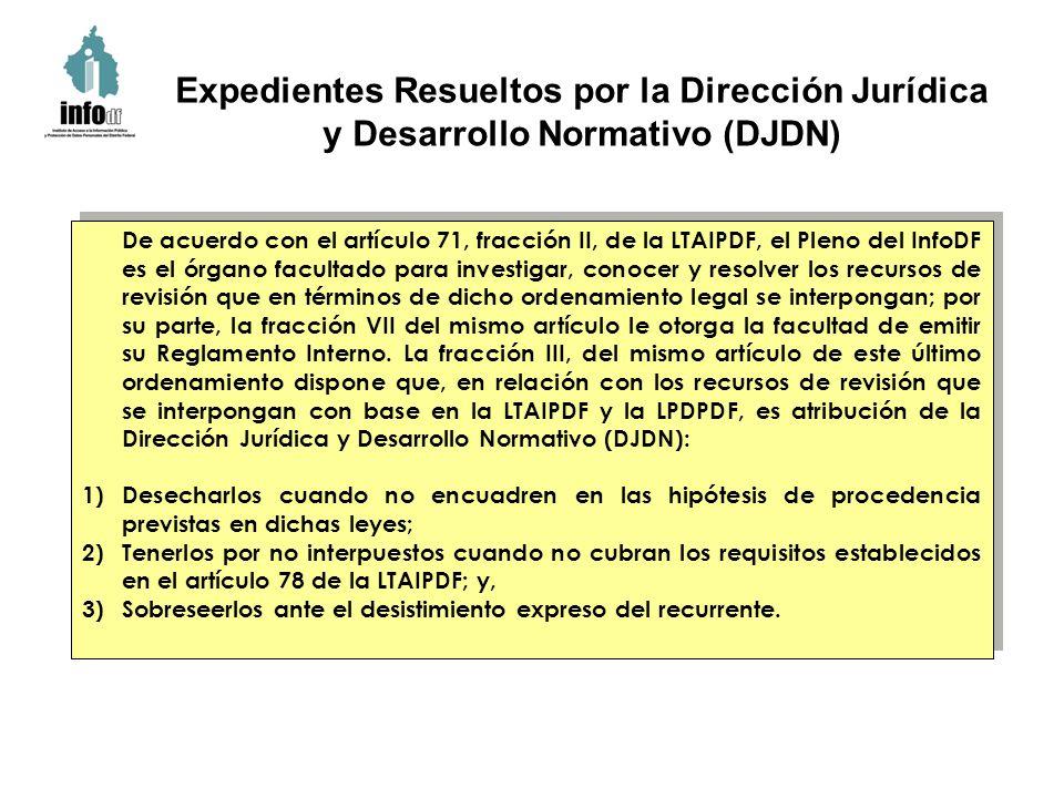 De acuerdo con el artículo 71, fracción II, de la LTAIPDF, el Pleno del InfoDF es el órgano facultado para investigar, conocer y resolver los recursos