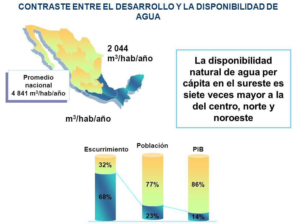 EVOLUCION DE LA DISPONIBILIDAD Disponibilidad promedio de agua en otros países Miles de m 3 /habitante/año Alta Media Baja Tendencias en la disponibilidad de agua en México Miles de m 3 /habitante/año