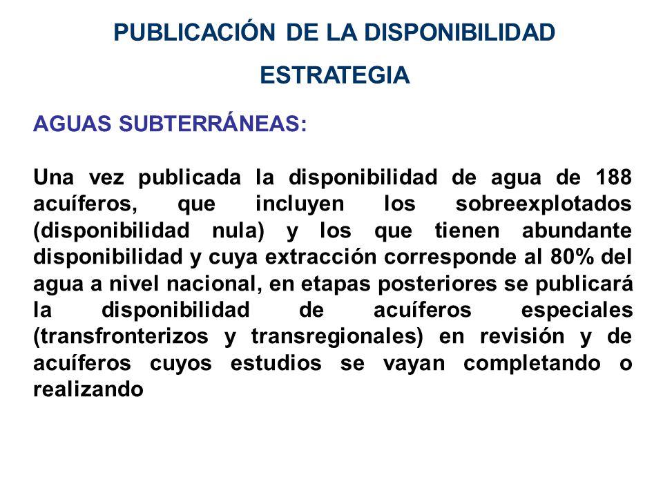 AGUAS SUBTERRÁNEAS: Una vez publicada la disponibilidad de agua de 188 acuíferos, que incluyen los sobreexplotados (disponibilidad nula) y los que tie