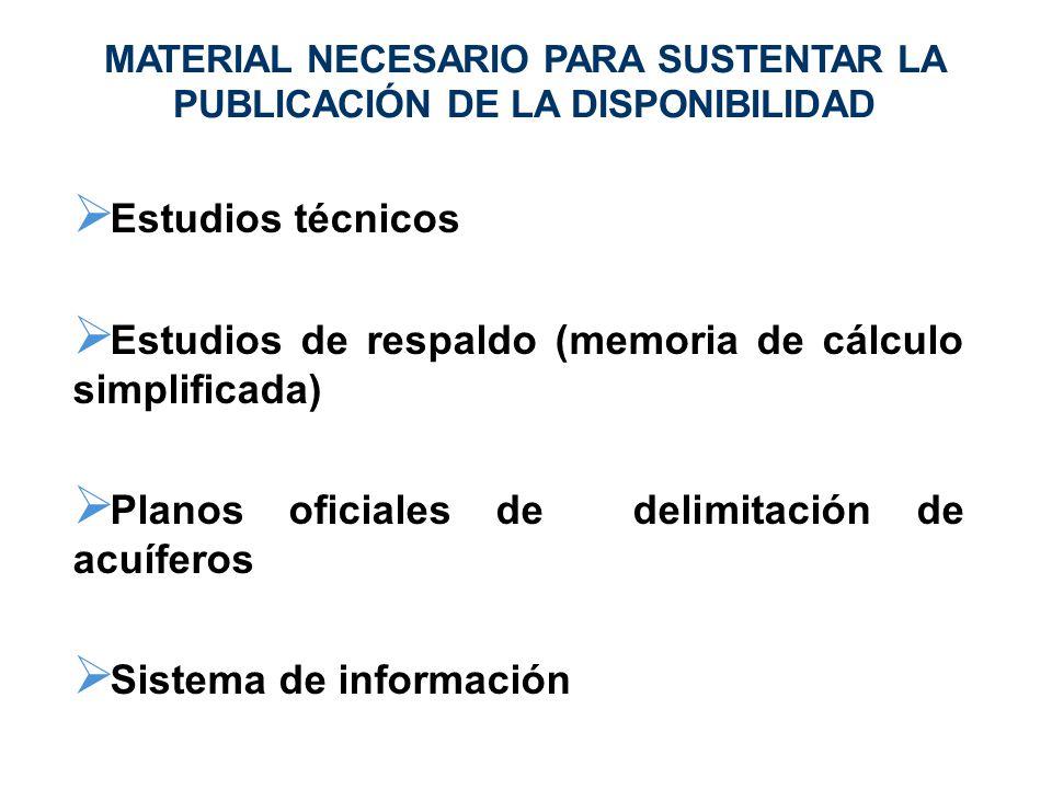 Estudios técnicos Estudios de respaldo (memoria de cálculo simplificada) Planos oficiales de delimitación de acuíferos Sistema de información MATERIAL
