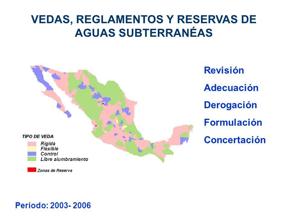 VEDAS, REGLAMENTOS Y RESERVAS DE AGUAS SUBTERRANÉAS Revisión Adecuación Derogación Formulación Concertación Período: 2003- 2006 Rígida Flexible Contro