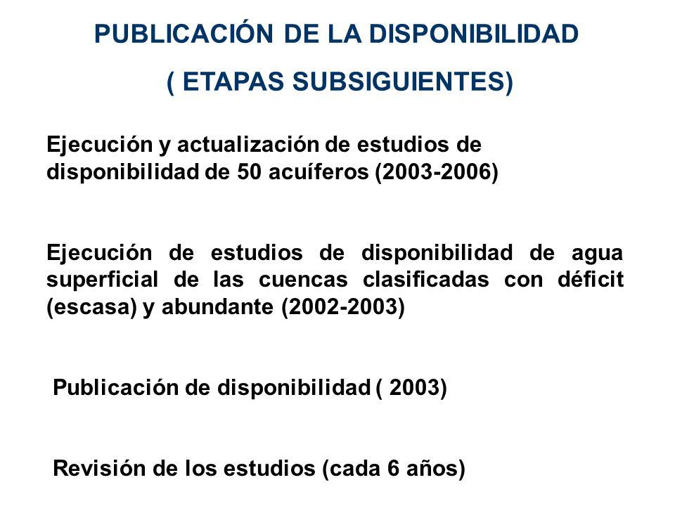 Ejecución y actualización de estudios de disponibilidad de 50 acuíferos (2003-2006) Ejecución de estudios de disponibilidad de agua superficial de las