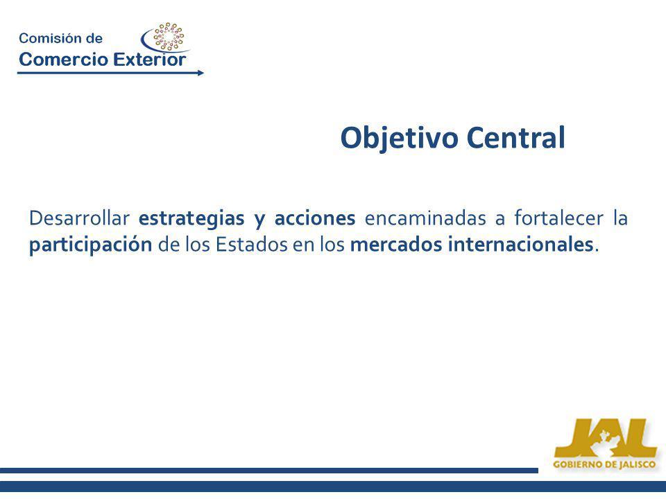 Objetivo Central Desarrollar estrategias y acciones encaminadas a fortalecer la participación de los Estados en los mercados internacionales.
