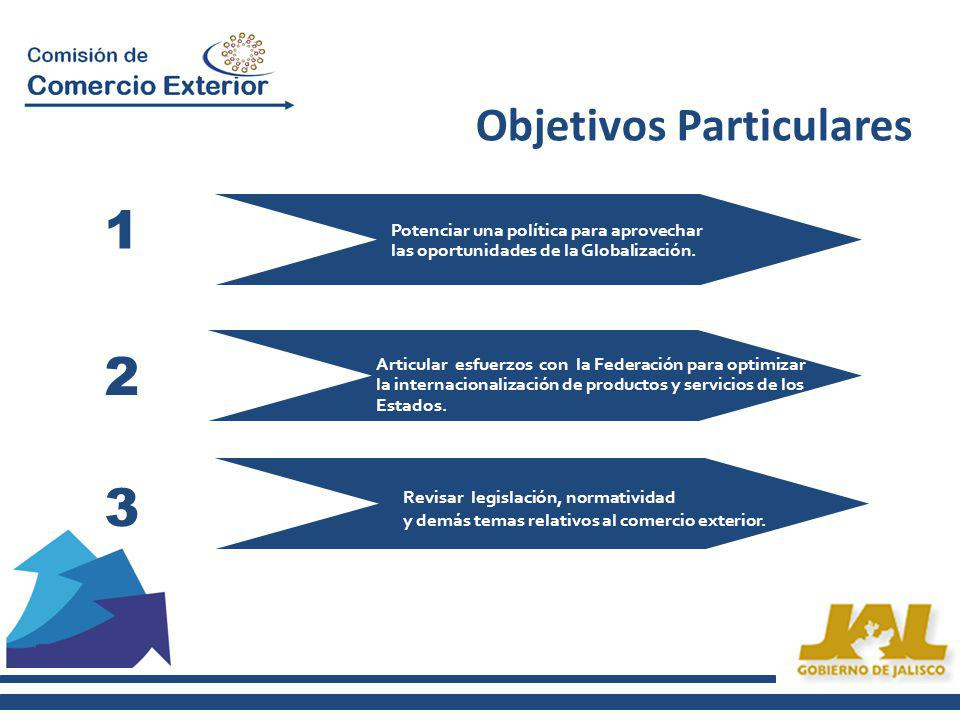 Agenda Temática 1 Potenciar una política para aprovechar las oportunidades de la Globalización.