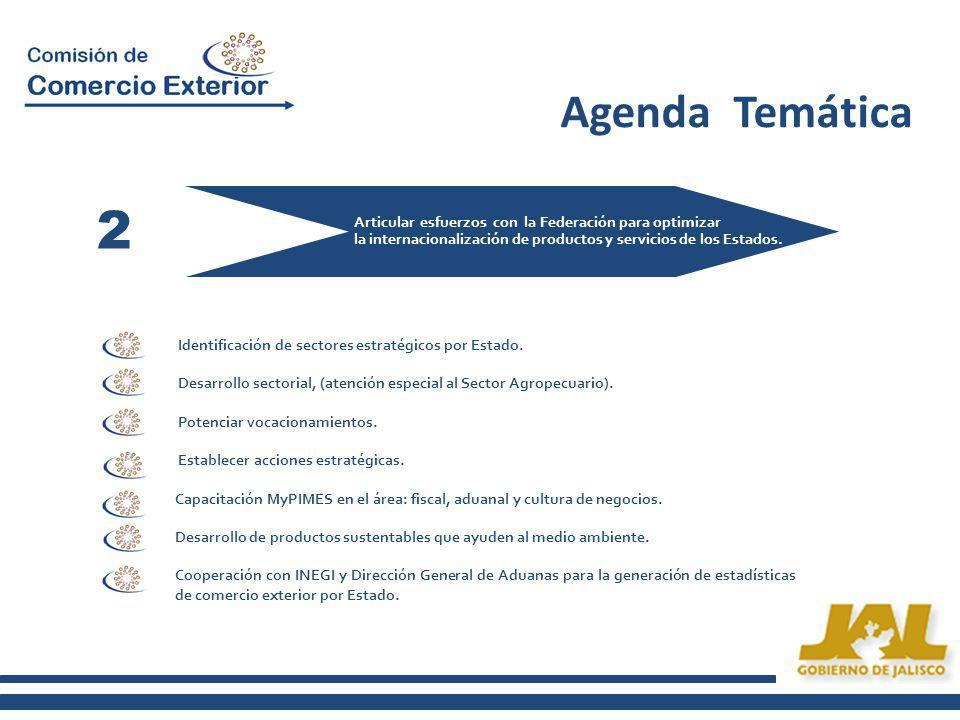Agenda Temática 2 Potenciar una política para aprovechar las oportunidades de la Globalización.