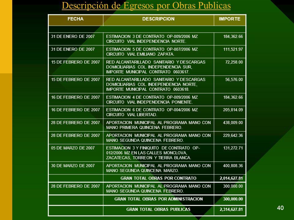 40 Descripción de Egresos por Obras Publicas FECHADESCRIPCIONIMPORTE 31 DE ENERO DE 2007ESTIMACION 3 DE CONTRATO OP-009/2006 MZ CIRCUITO VIAL INDEPEND