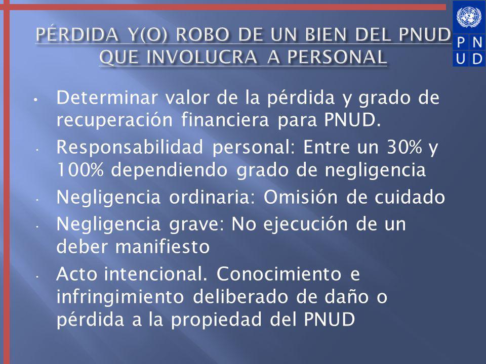 Determinar valor de la pérdida y grado de recuperación financiera para PNUD. Responsabilidad personal: Entre un 30% y 100% dependiendo grado de neglig