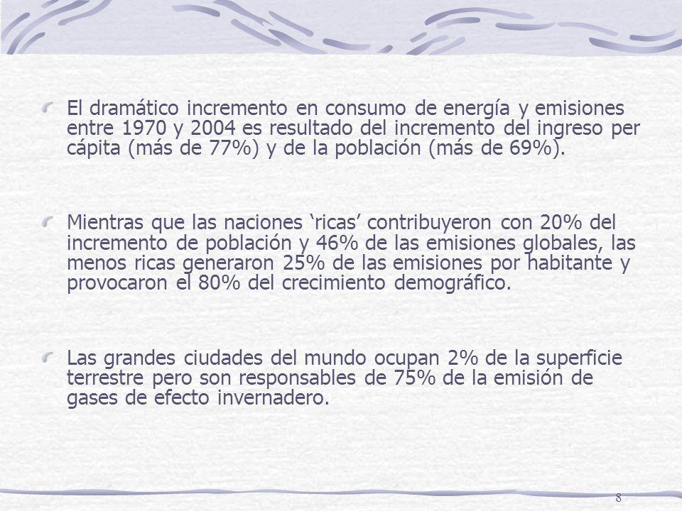 8 El dramático incremento en consumo de energía y emisiones entre 1970 y 2004 es resultado del incremento del ingreso per cápita (más de 77%) y de la