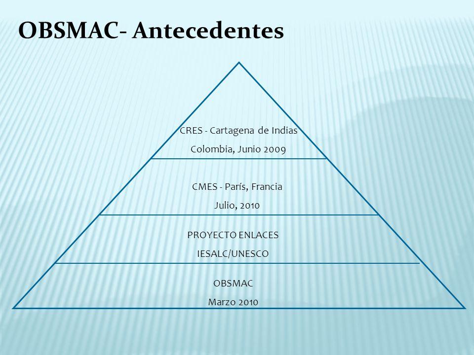 OBSMAC = Ámbitos de incidencia OBSMAC 1.