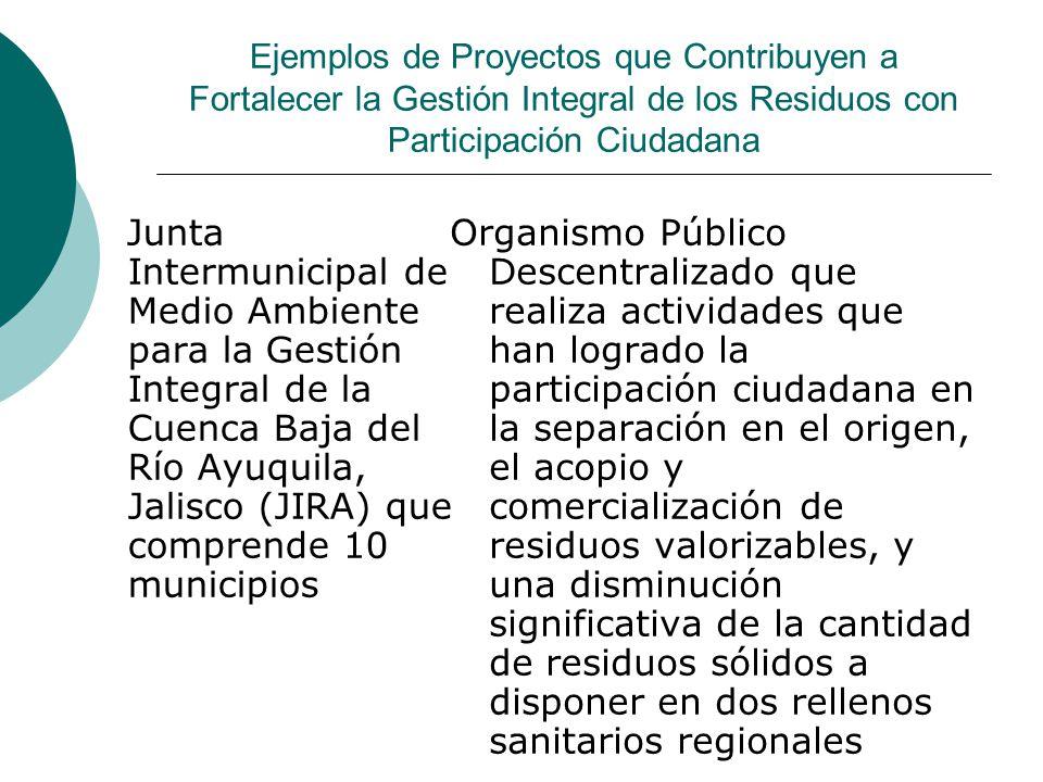 Ejemplos de Proyectos que Contribuyen a Fortalecer la Gestión Integral de los Residuos con Participación Ciudadana Junta Intermunicipal de Medio Ambie