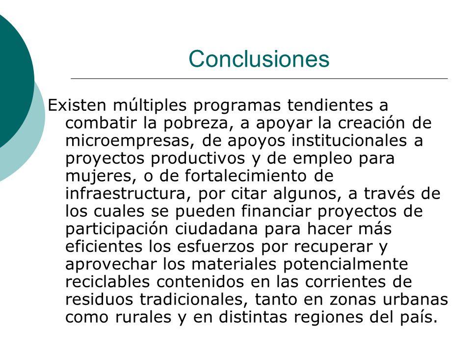 Conclusiones Existen múltiples programas tendientes a combatir la pobreza, a apoyar la creación de microempresas, de apoyos institucionales a proyecto