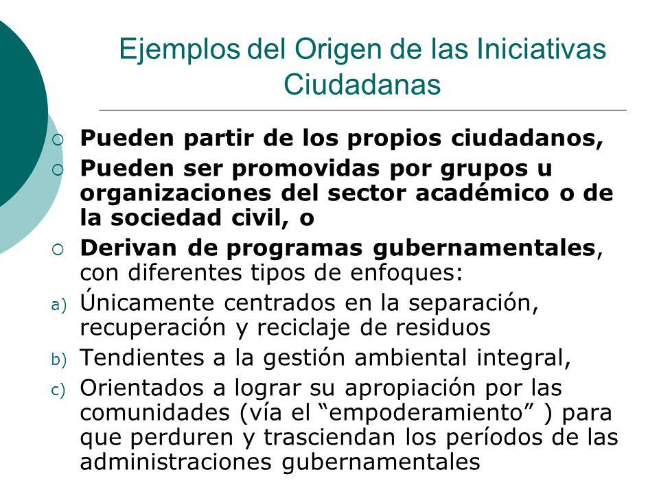 Ejemplos del Origen de las Iniciativas Ciudadanas Pueden partir de los propios ciudadanos, Pueden ser promovidas por grupos u organizaciones del secto