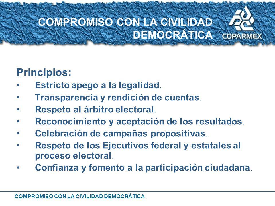 COMPROMISO CON LA CIVILIDAD DEMOCRÁTICA Principios: Estricto apego a la legalidad. Transparencia y rendición de cuentas. Respeto al árbitro electoral.