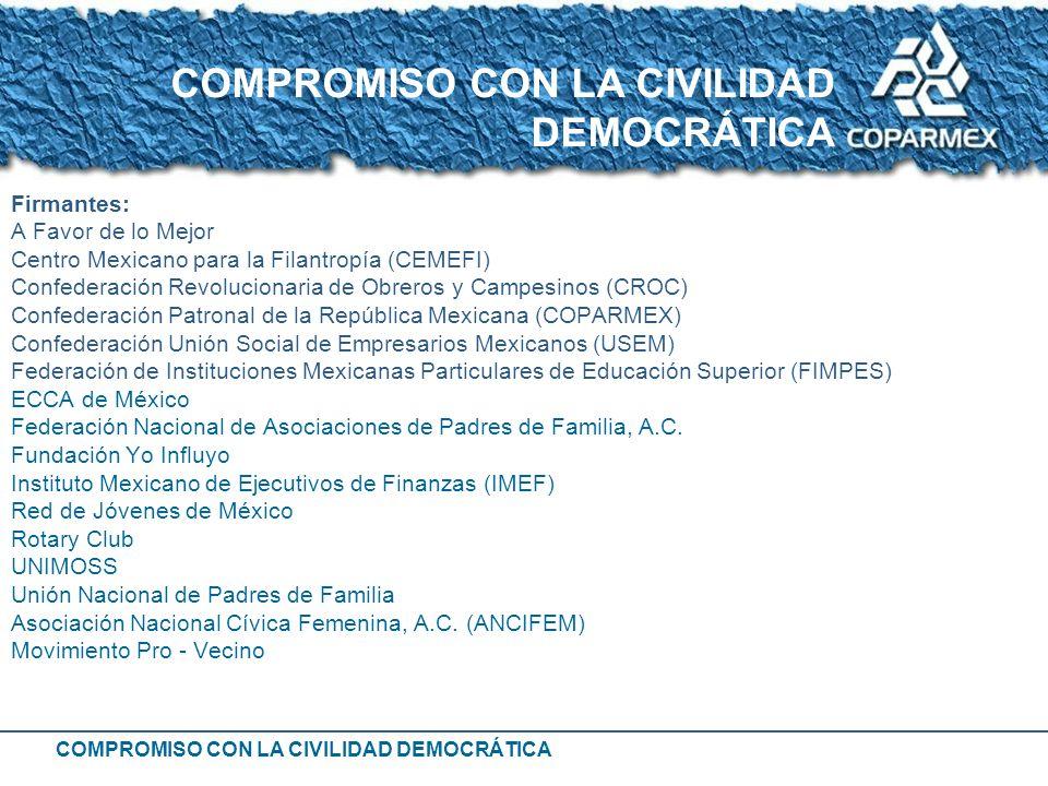 Firmantes: A Favor de lo Mejor Centro Mexicano para la Filantropía (CEMEFI) Confederación Revolucionaria de Obreros y Campesinos (CROC) Confederación