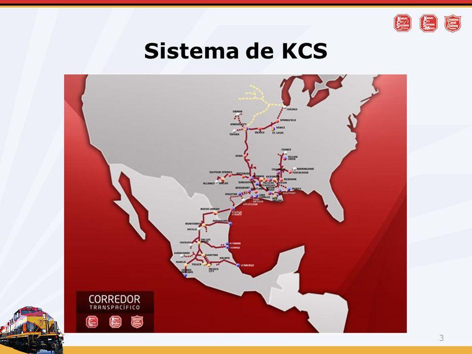 Sistema de KCS 3