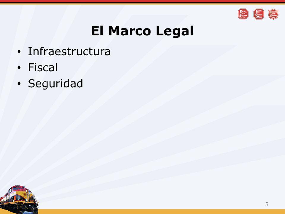 El Marco Legal Infraestructura Fiscal Seguridad 5