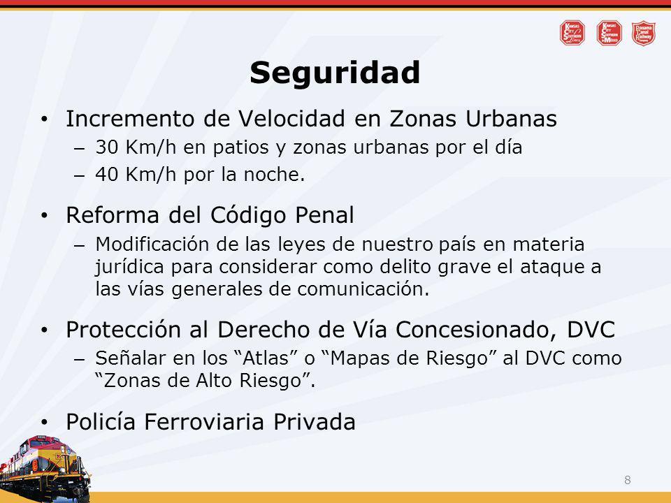 Seguridad Incremento de Velocidad en Zonas Urbanas – 30 Km/h en patios y zonas urbanas por el día – 40 Km/h por la noche. Reforma del Código Penal – M