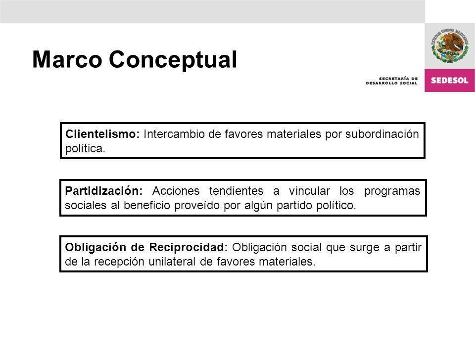 Marco Conceptual Clientelismo: Intercambio de favores materiales por subordinación política. Partidización: Acciones tendientes a vincular los program